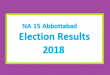 NA 15 Abbottabad Election Result 2018 - PMLN PTI PPP Candidate Votes Live Update