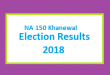 NA 150 Khanewal Election Result 2018 - PMLN PTI PPP Candidate Votes Live Update