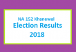 NA 152 Khanewal Election Result 2018 - PMLN PTI PPP Candidate Votes Live Update