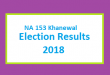 NA 153 Khanewal Election Result 2018 - PMLN PTI PPP Candidate Votes Live Update