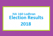 NA 160 Lodhran Election Result 2018 - PMLN PTI PPP Candidate Votes Live Update