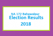NA 172 Bahawalpur Election Result 2018 - PMLN PTI PPP Candidate Votes Live Update
