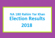 NA 180 Rahim Yar Khan Election Result 2018 - PMLN PTI PPP Candidate Votes Live Update