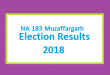 NA 183 Muzaffargarh Election Result 2018 - PMLN PTI PPP Candidate Votes Live Update