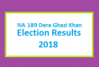 NA 189 Dera Ghazi Khan Election Result 2018 - PMLN PTI PPP Candidate Votes Live Update