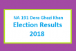 NA 191 Dera Ghazi Khan Election Result 2018 - PMLN PTI PPP Candidate Votes Live Update