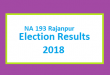 NA 193 Rajanpur Election Result 2018 - PMLN PTI PPP Candidate Votes Live Update