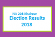 NA 208 Khairpur Election Result 2018 - PMLN PTI PPP Candidate Votes Live Update