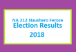 NA 212 Naushero Feroze Election Result 2018 - PMLN PTI PPP Candidate Votes Live Update