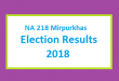 NA 218 Mirpurkhas Election Result 2018 - PMLN PTI PPP Candidate Votes Live Update