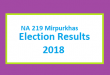 NA 219 Mirpurkhas Election Result 2018 - PMLN PTI PPP Candidate Votes Live Update