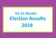 NA 22 Mardan Election Result 2018 - PMLN PTI PPP Candidate Votes Live Update