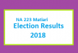 NA 223 Matiari Election Result 2018 - PMLN PTI PPP Candidate Votes Live Update