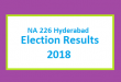 NA 226 Hyderabad Election Result 2018 - PMLN PTI PPP Candidate Votes Live Update
