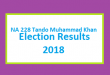 NA 228 Tando Muhammad Khan Election Result 2018 - PMLN PTI PPP Candidate Votes Live Update
