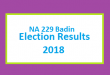 NA 229 Badin Election Result 2018 - PMLN PTI PPP Candidate Votes Live Update