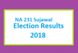 NA 231 Sujawal Election Result 2018 - PMLN PTI PPP Candidate Votes Live Update