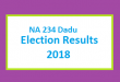 NA 234 Dadu Election Result 2018 - PMLN PTI PPP Candidate Votes Live Update