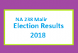 NA 238 Malir Election Result 2018 - PMLN PTI PPP Candidate Votes Live Update