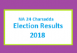 NA 24 Charsadda Election Result 2018 - PMLN PTI PPP Candidate Votes Live Update