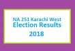 NA 251 Karachi West Election Result 2018 - PMLN PTI PPP Candidate Votes Live Update