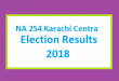 NA 254 Karachi Centra Election Result 2018 - PMLN PTI PPP Candidate Votes Live Update