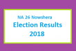 NA 26 Nowshera Election Result 2018 - PMLN PTI PPP Candidate Votes Live Update