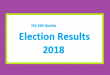 NA 266 Quetta Result 2018 - PMLN PTI PPP Candidate Votes Live Update