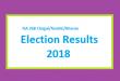 NA 268 Chagai-Nushki-Kharan Result 2018 - PMLN PTI PPP Candidate Votes Live Update