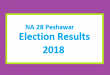 NA 28 Peshawar Election Result 2018 - PMLN PTI PPP Candidate Votes Live Update