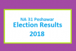 NA 31 Peshawar Election Result 2018 - PMLN PTI PPP Candidate Votes Live Update