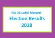 NA 36 Lakki Marwat Election Result 2018 - PMLN PTI PPP Candidate Votes Live Update