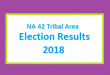 NA 42 Tribal Area Election Result 2018 - PMLN PTI PPP Candidate Votes Live Update