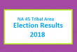 NA 45 Tribal Area Election Result 2018 - PMLN PTI PPP Candidate Votes Live Update
