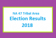 NA 47 Tribal Area Election Result 2018 - PMLN PTI PPP Candidate Votes Live Update