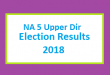 NA 5 Upper Dir Election Result 2018 - PMLN PTI PPP Candidate Votes Live Update