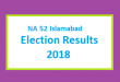 NA 52 Islamabad Election Result 2018 - PMLN PTI PPP Candidate Votes Live Update