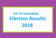 NA 53 Islamabad Election Result 2018 - PMLN PTI PPP Candidate Votes Live Update