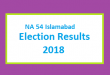 NA 54 Islamabad Election Result 2018 - PMLN PTI PPP Candidate Votes Live Update