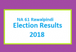 NA 61 Rawalpindi Election Result 2018 - PMLN PTI PPP Candidate Votes Live Update