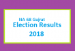 NA 68 Gujrat Election Result 2018 - PMLN PTI PPP Candidate Votes Live Update
