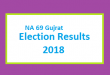 NA 69 Gujrat Election Result 2018 - PMLN PTI PPP Candidate Votes Live Update