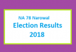 NA 78 Narowal Election Result 2018 - PMLN PTI PPP Candidate Votes Live Update