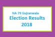 NA 79 Gujranwala Election Result 2018 - PMLN PTI PPP Candidate Votes Live Update