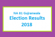 NA 81 Gujranwala Election Result 2018 - PMLN PTI PPP Candidate Votes Live Update