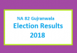 NA 82 Gujranwala Election Result 2018 - PMLN PTI PPP Candidate Votes Live Update