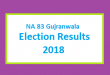 NA 83 Gujranwala Election Result 2018 - PMLN PTI PPP Candidate Votes Live Update