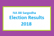 NA 88 Sargodha Election Result 2018 - PMLN PTI PPP Candidate Votes Live Update