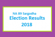 NA 89 Sargodha Election Result 2018 - PMLN PTI PPP Candidate Votes Live Update
