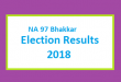 NA 97 Bhakkar Election Result 2018 - PMLN PTI PPP Candidate Votes Live Update